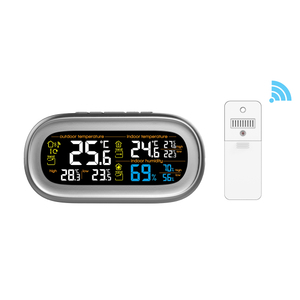 Wireless Color Thermometer